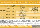 인천-프랑크푸르트/뮌헨 직항노선 비운항 및 감편 현황 안내 (9월 29일 기준)